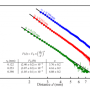 A method for tensile tests of biological tissues at the mesoscale