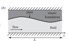 A generalized theory of viscous and inviscid flutter
