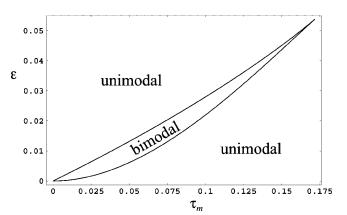 A simple model for the dynamics of adhesive failure