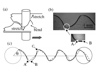 Crack street: the cycloidal wake of a cylinder ripping through a thin solid sheet,