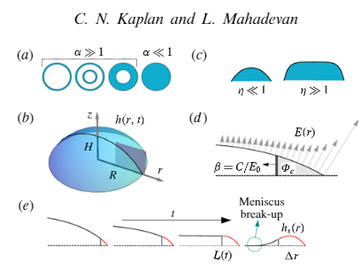 Evaporation-driven ring and film deposition from colloidal droplets