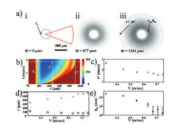 Drops can bounce from perfectly hydrophilic surfaces