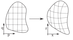 Exactly isochoric deformations of soft solids