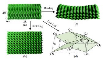 Geometric mechanics of periodic pleated origami