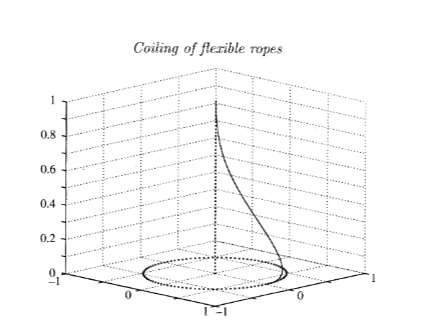 Coiling of flexible ropes