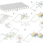 An additive algorithm for origami design